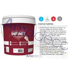 INFINIT REJECT STAINS. Water-based acrylic paint resistant to the most stains, super washable TOLLENS